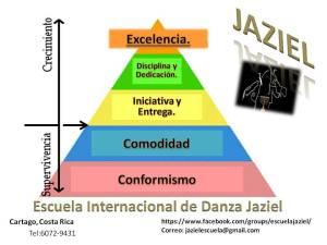 Frases de Danza (124)